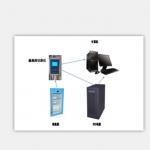 溫濕度監控系統