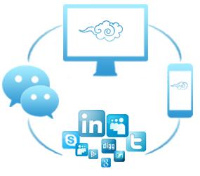 电脑+微信+手机+APP四维数据同步