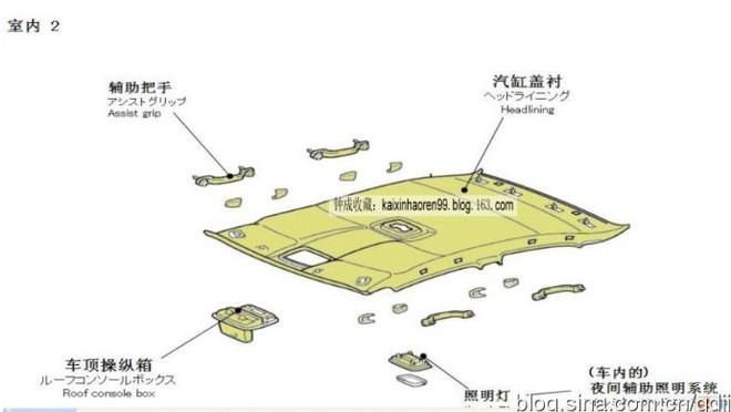 汽车各部位名称图解-六安市谌援保险咨询服务有限