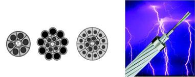 OPGW光缆结构图
