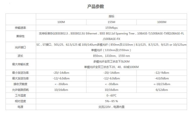 光纤单多模转换器_长霆光电科技(上海)有限公司