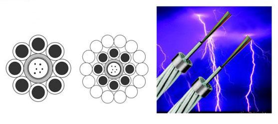光电企业组织结构图