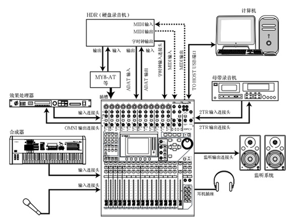 调音台tl074c电路图