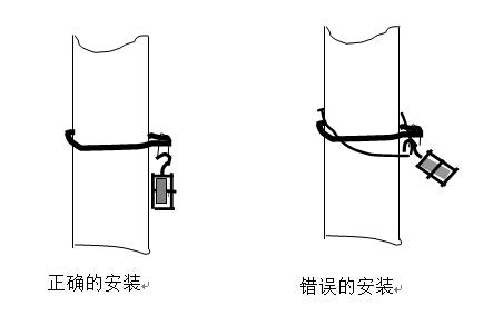 ADSS光缆放线滑车的安装方式图示