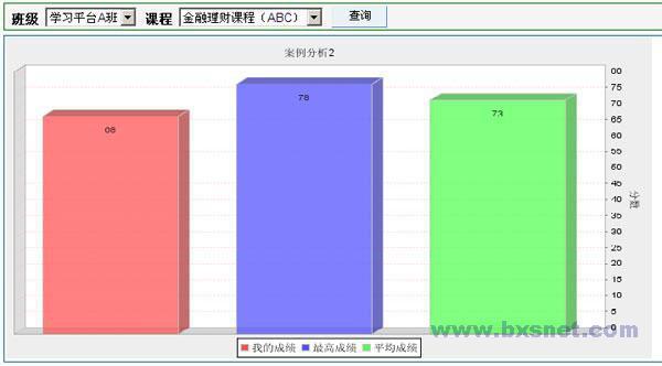 领先的e-learning网络学习平台-北京龙远鼎晟科技