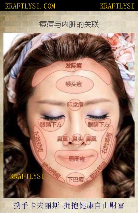 脸上痘痘位置与内脏的关系