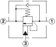 負載控制插式閥:負載反應型