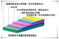 挤塑聚苯板(XPS)
