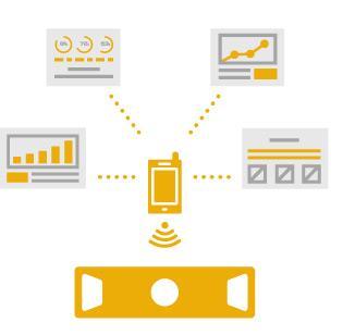 PowerEdge r730xd机架式服务器 - 随时随地进行监控和管理
