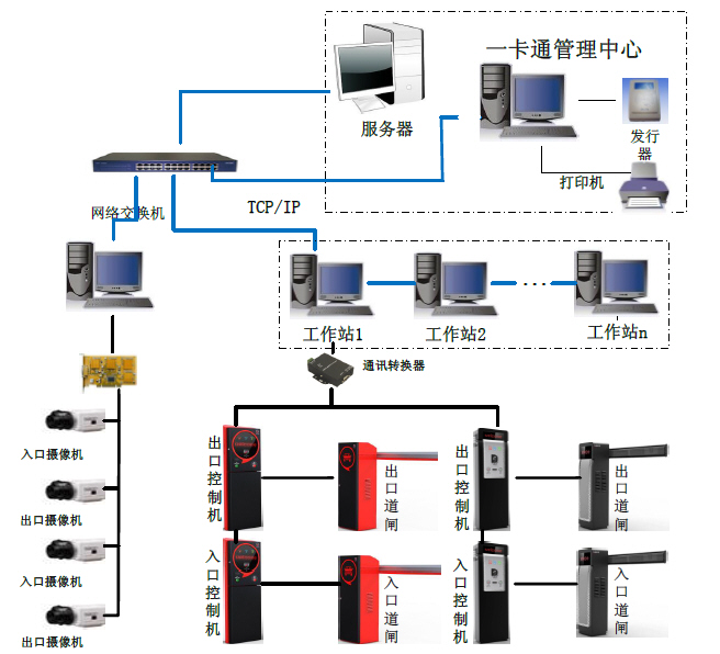 RS485总线车场系统结构