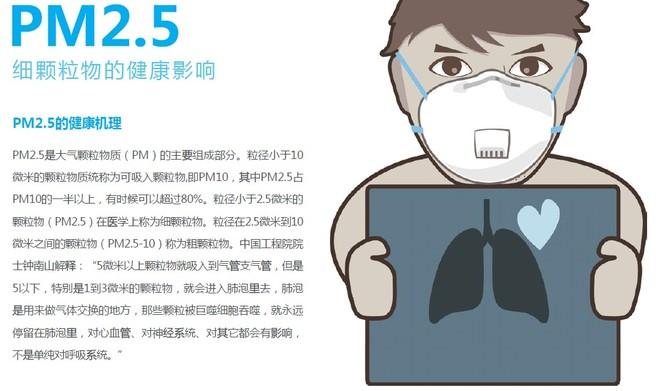 PM25 健康影響.jpg