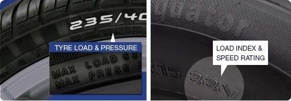 Speed Rating, Tyre Load & Pressure