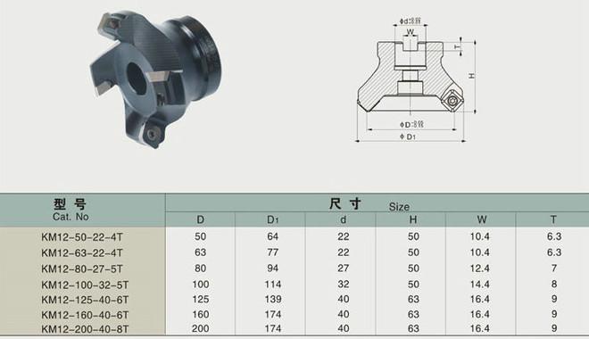 KM-45°面铣刀盘参数.jpg