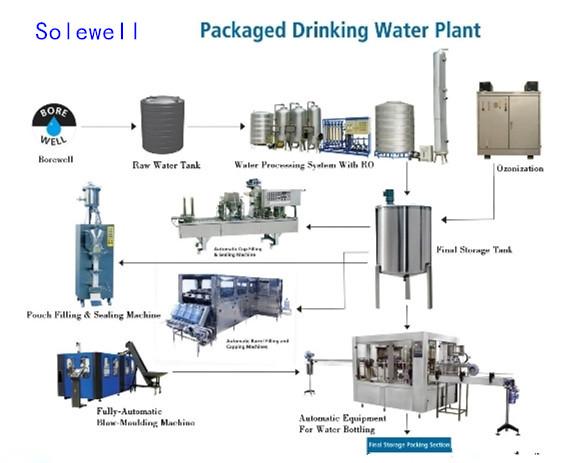 自来水工程设备集合缩略图.JPG